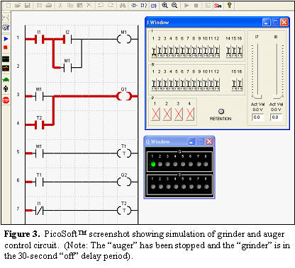 State Diagrams A New Visual Language For Programmable